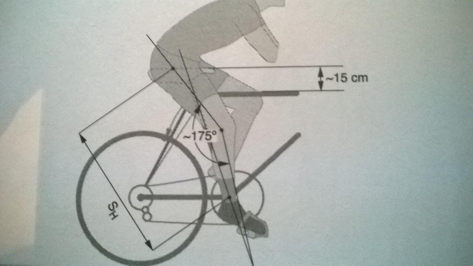 Fahrrad-Sitzhöhe1