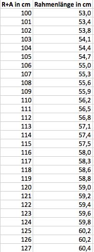 Rahmenlänge-Tabelle
