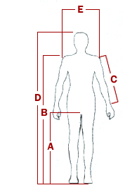 Die richtige Rahmengröße berechnen Rennrad – florian ertl.at